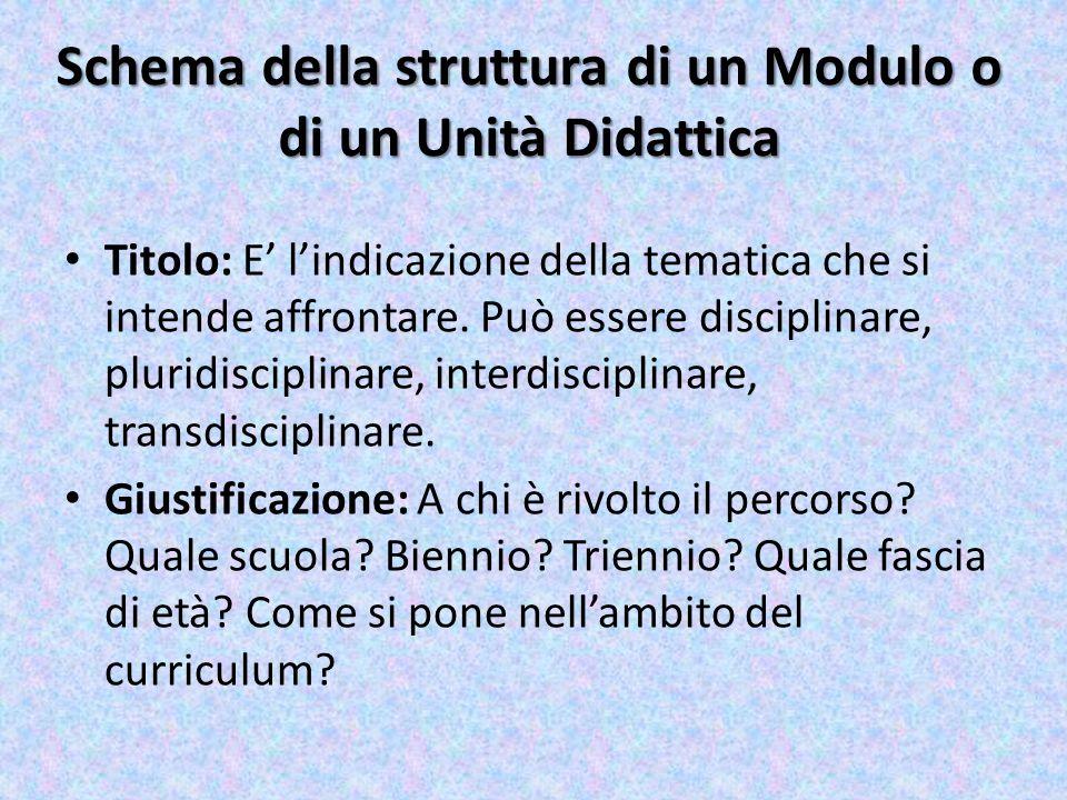 Schema della struttura di un Modulo o di un Unità Didattica Titolo: E lindicazione della tematica che si intende affrontare. Può essere disciplinare,