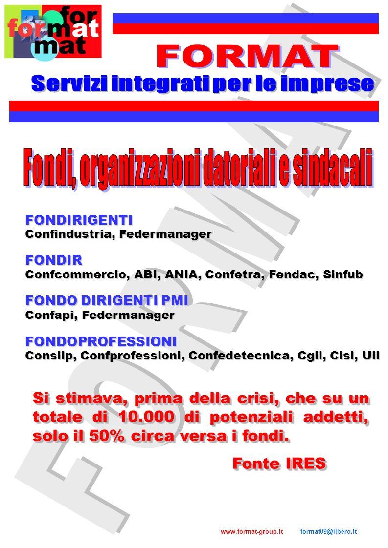 www.format-group.it format09@libero.it FONDIR Confcommercio, ABI, ANIA, Confetra, Fendac, Sinfub FONDO DIRIGENTI PMI Confapi, Federmanager Consilp, Co