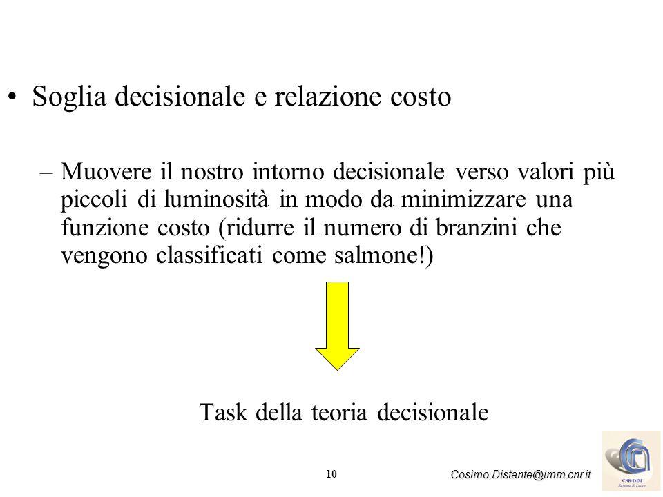 10 Cosimo.Distante@imm.cnr.it Soglia decisionale e relazione costo –Muovere il nostro intorno decisionale verso valori più piccoli di luminosità in mo