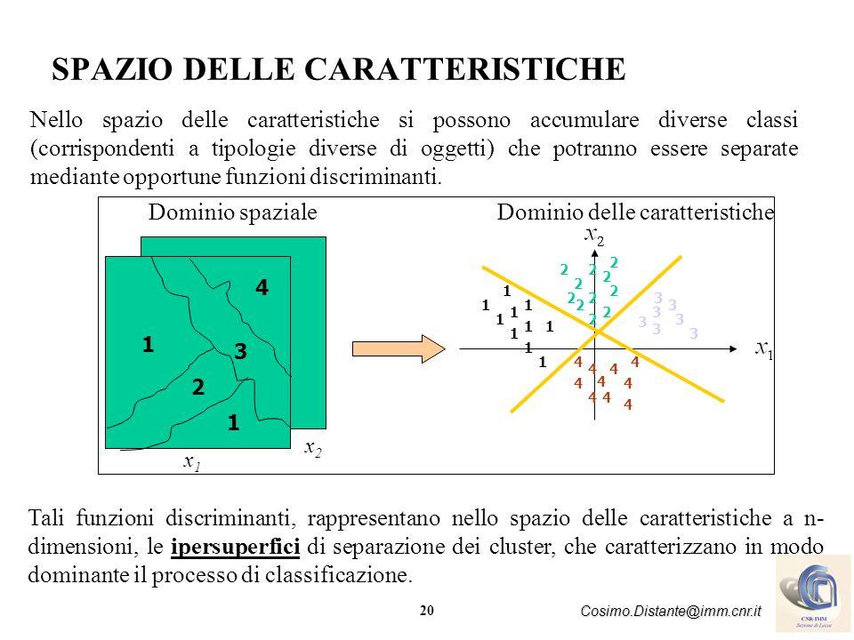 20 Cosimo.Distante@imm.cnr.it SPAZIO DELLE CARATTERISTICHE Nello spazio delle caratteristiche si possono accumulare diverse classi (corrispondenti a t