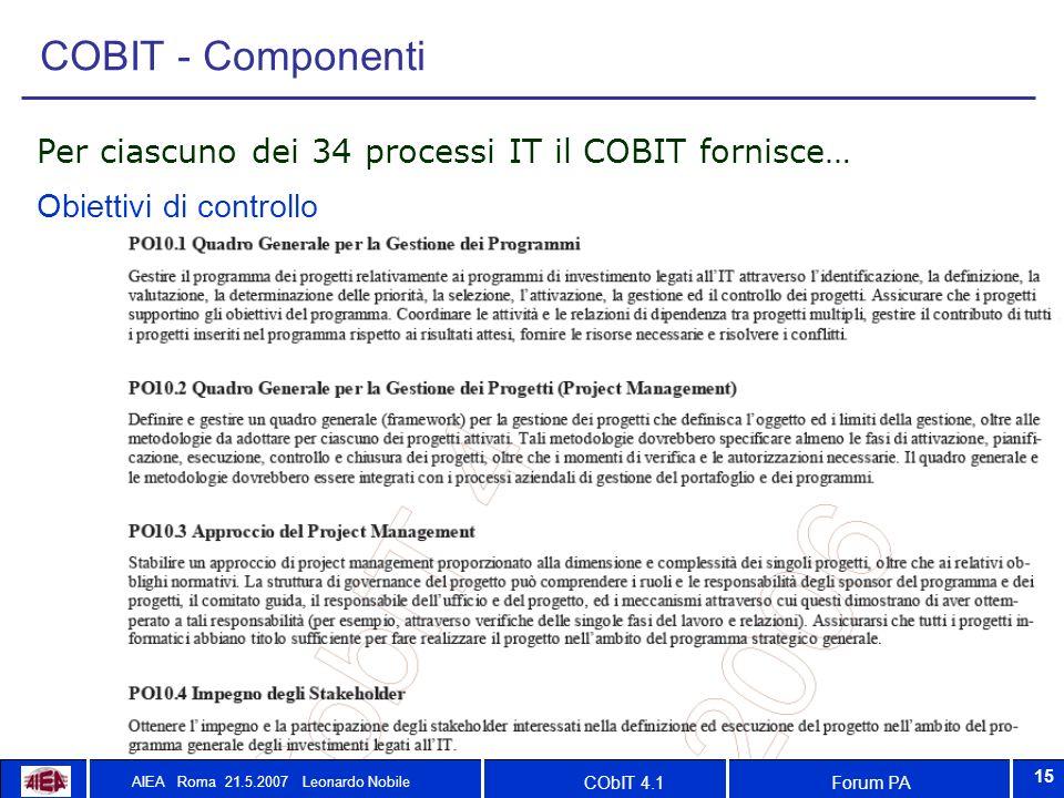 Forum PACObIT 4.1 AIEA Roma 21.5.2007 Leonardo Nobile 15 COBIT - Componenti Per ciascuno dei 34 processi IT il COBIT fornisce… Obiettivi di controllo