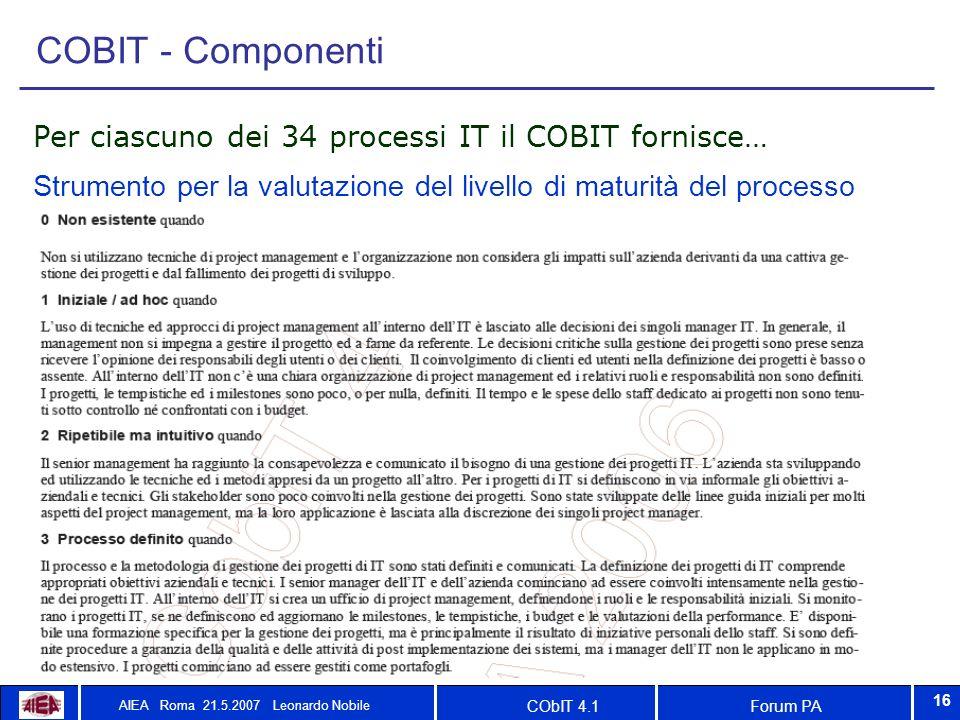 Forum PACObIT 4.1 AIEA Roma 21.5.2007 Leonardo Nobile 16 COBIT - Componenti Per ciascuno dei 34 processi IT il COBIT fornisce… Strumento per la valutazione del livello di maturità del processo