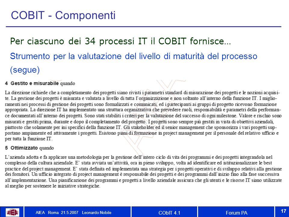 Forum PACObIT 4.1 AIEA Roma 21.5.2007 Leonardo Nobile 17 COBIT - Componenti Per ciascuno dei 34 processi IT il COBIT fornisce… Strumento per la valutazione del livello di maturità del processo (segue)