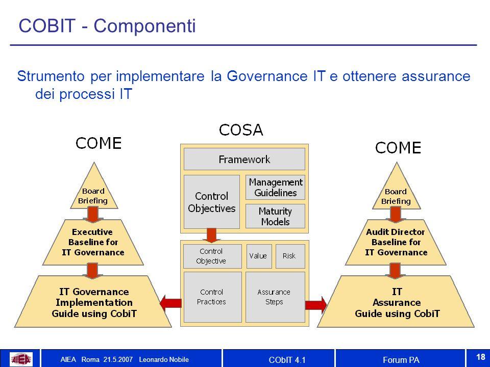 Forum PACObIT 4.1 AIEA Roma 21.5.2007 Leonardo Nobile 18 COBIT - Componenti Strumento per implementare la Governance IT e ottenere assurance dei proce