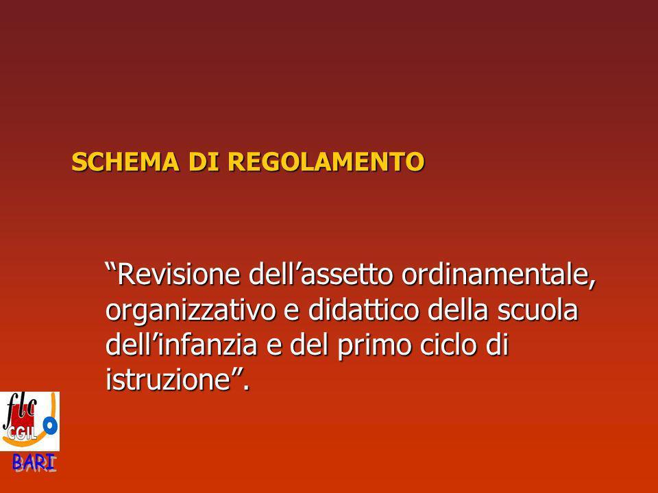 SCHEMA DI REGOLAMENTO Revisione dellassetto ordinamentale, organizzativo e didattico della scuola dellinfanzia e del primo ciclo di istruzione.