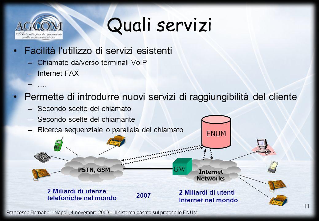 Francesco Bernabei - Napoli, 4 novembre 2003 – Il sistema basato sul protocollo ENUM 11 Quali servizi Facilità lutilizzo di servizi esistenti –Chiamat