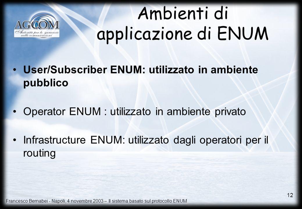 Francesco Bernabei - Napoli, 4 novembre 2003 – Il sistema basato sul protocollo ENUM 12 Ambienti di applicazione di ENUM User/Subscriber ENUM: utilizz