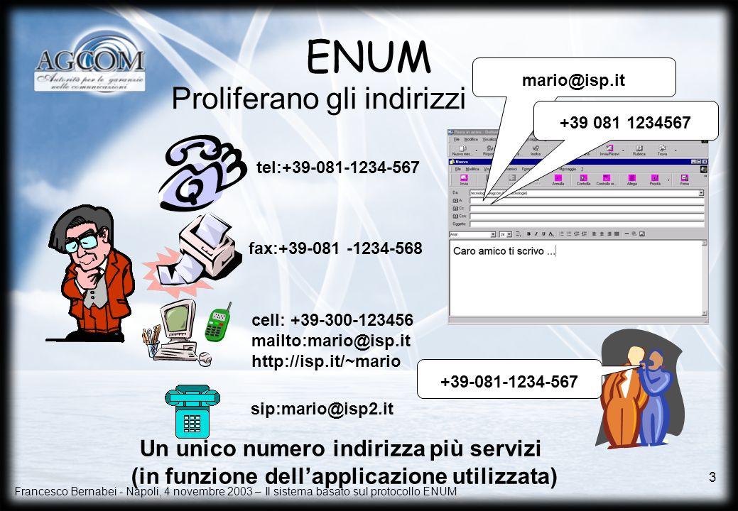 Francesco Bernabei - Napoli, 4 novembre 2003 – Il sistema basato sul protocollo ENUM 3 tel:+39-081-1234-567 fax:+39-081 -1234-568 Proliferano gli indi