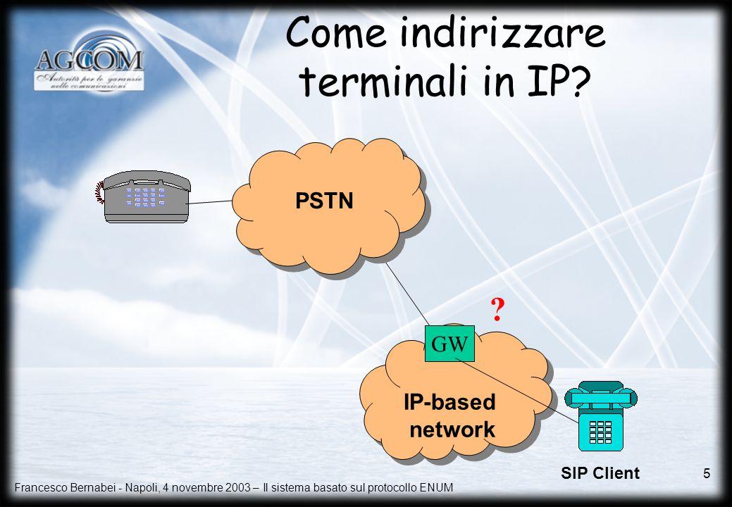 Francesco Bernabei - Napoli, 4 novembre 2003 – Il sistema basato sul protocollo ENUM 5 Come indirizzare terminali in IP? SIP Client GW IP-based networ