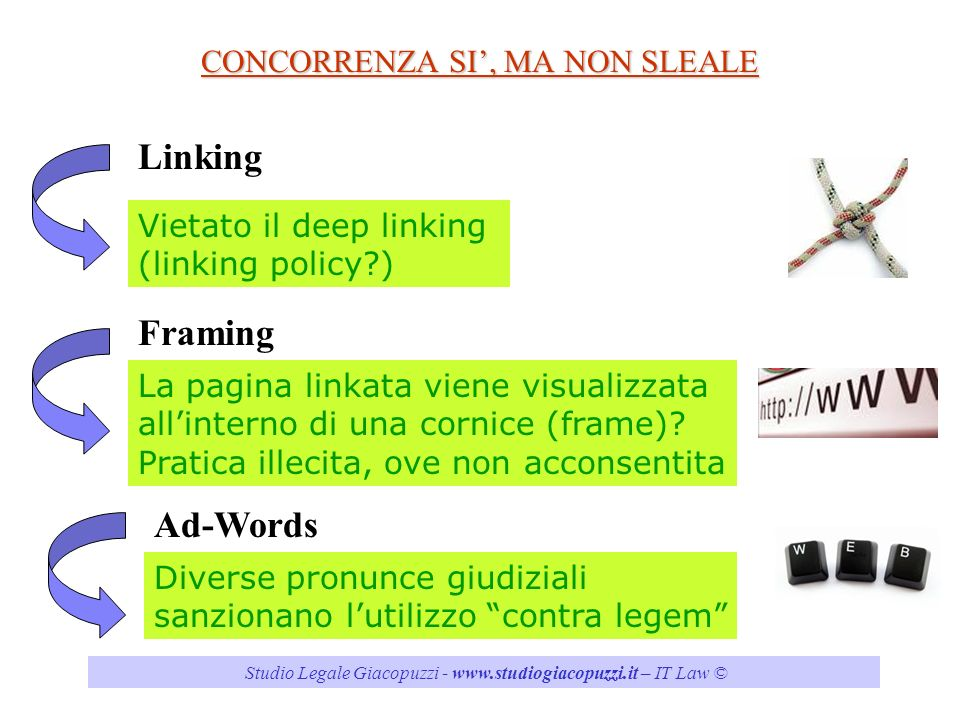Studio Legale Giacopuzzi - www.studiogiacopuzzi.it – IT Law © CONCORRENZA SI, MA NON SLEALE Linking Vietato il deep linking (linking policy?) La pagin