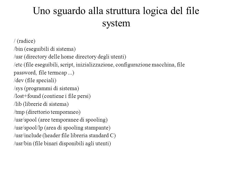 Uno sguardo alla struttura logica del file system / (radice) /bin (eseguibili di sistema) /usr (directory delle home directory degli utenti) /etc (fil