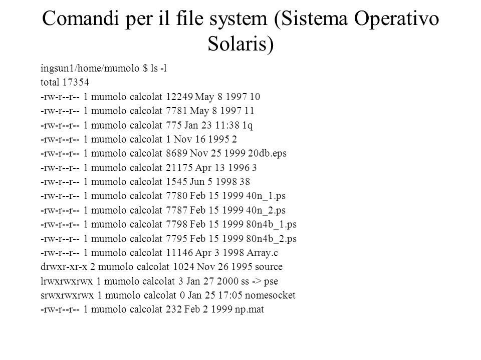 Comandi per il file system (Sistema Operativo Solaris) ingsun1/home/mumolo $ ls -l total 17354 -rw-r--r-- 1 mumolo calcolat 12249 May 8 1997 10 -rw-r-