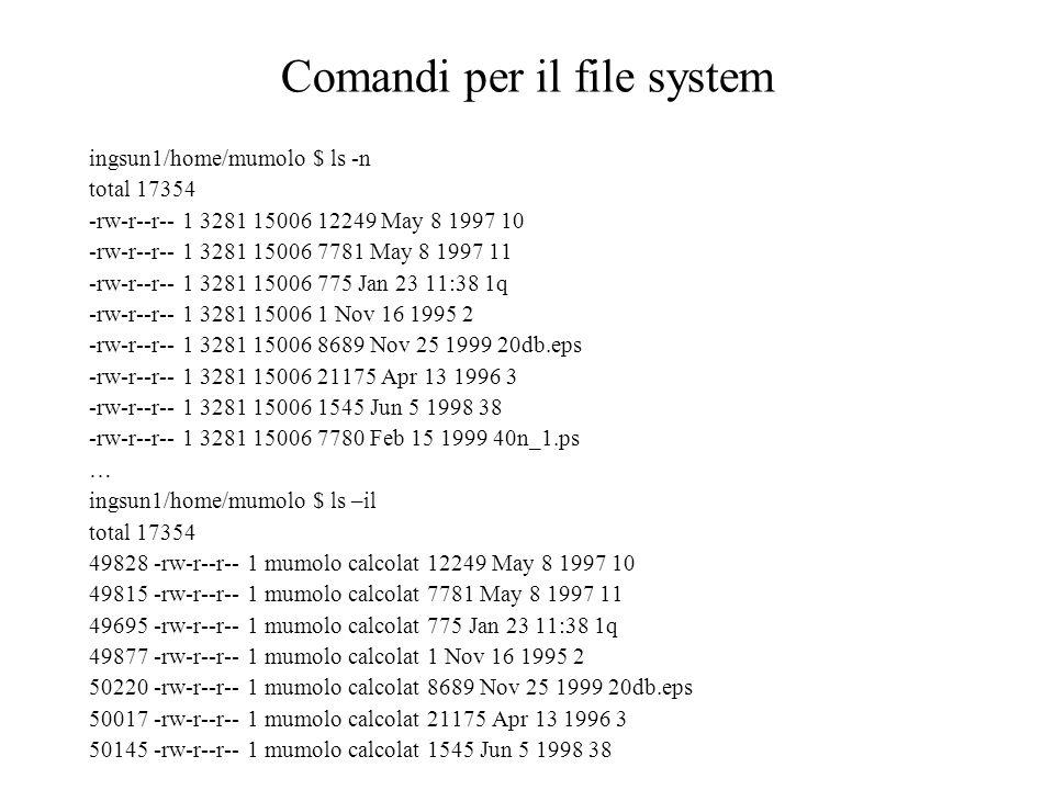 Comandi per il file system ingsun1/home/mumolo $ ls -n total 17354 -rw-r--r-- 1 3281 15006 12249 May 8 1997 10 -rw-r--r-- 1 3281 15006 7781 May 8 1997