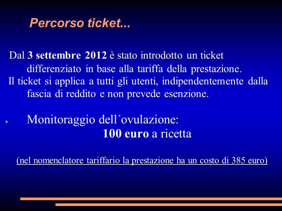 Percorso ticket... Dal 3 settembre 2012 è stato introdotto un ticket differenziato in base alla tariffa della prestazione. Il ticket si applica a tutt