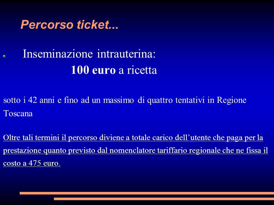 Percorso ticket... Inseminazione intrauterina: 100 euro a ricetta sotto i 42 anni e fino ad un massimo di quattro tentativi in Regione Toscana Oltre t