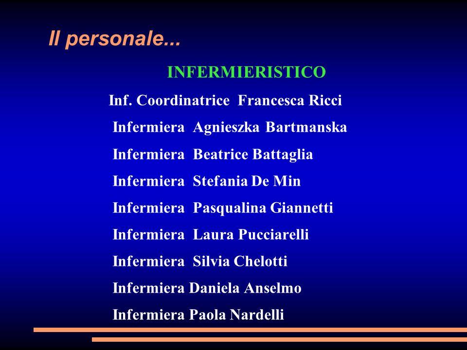Il personale... INFERMIERISTICO Inf. Coordinatrice Francesca Ricci Infermiera Agnieszka Bartmanska Infermiera Beatrice Battaglia Infermiera Stefania D
