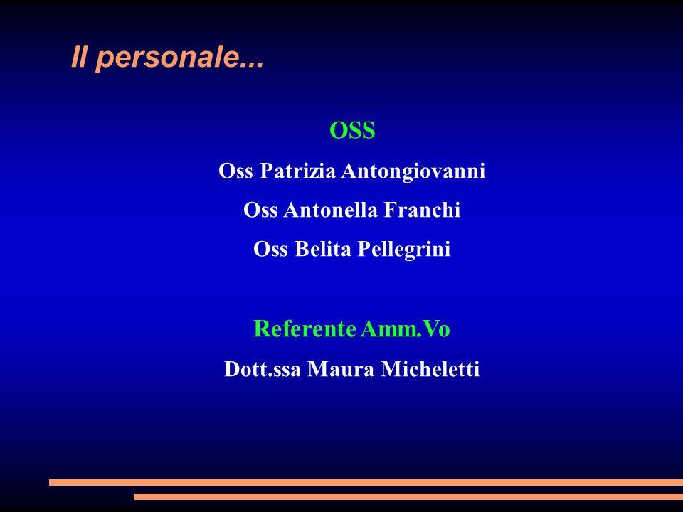 Il personale... OSS Oss Patrizia Antongiovanni Oss Antonella Franchi Oss Belita Pellegrini Referente Amm.Vo Dott.ssa Maura Micheletti