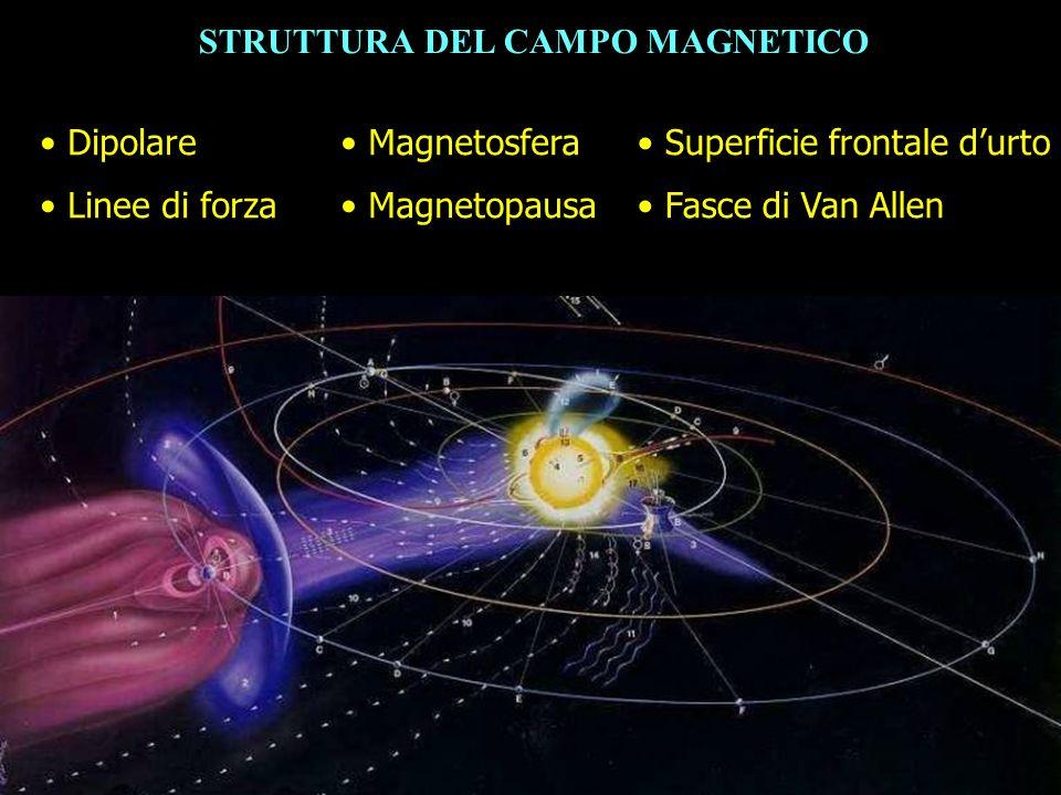 Africa: anomalie del campo magnetico terrestre