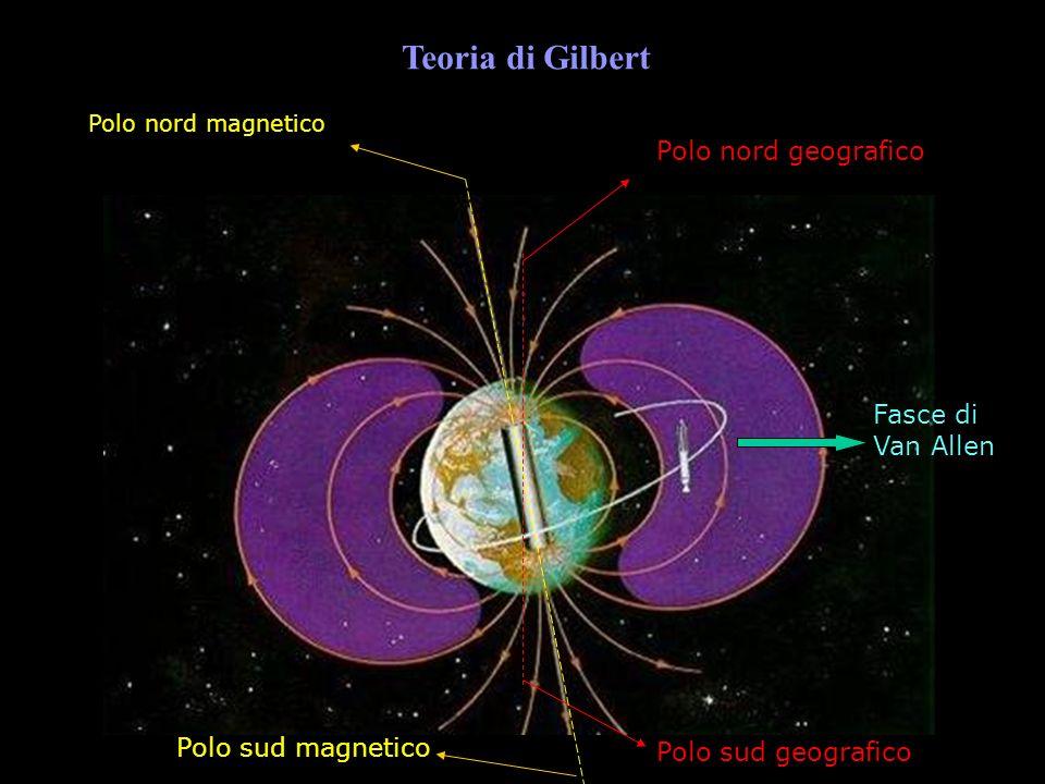 IL CAMPO MAGNETICO TERRESTRE Nucleo esterno Correnti magneto idrodinamiche rimescolate dalla rotazione L ultima inversione di polarità è avvenuta 780 mila anni fa L energia meccanica si trasforma in energia elettromagnetica fuso