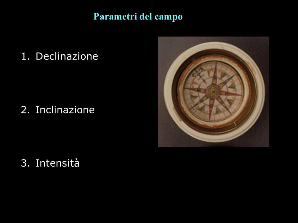VARIAZIONI DEL CAMPO MAGNETICO 1.MIGRAZIONI 2.INVERSIONI