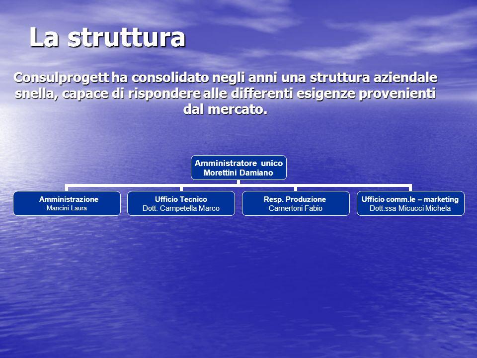 La struttura Consulprogett ha consolidato negli anni una struttura aziendale snella, capace di rispondere alle differenti esigenze provenienti dal mer