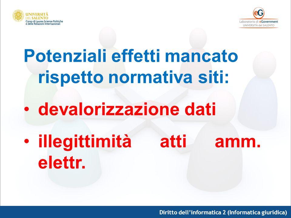 Diritto dellinformatica 2 (Informatica giuridica) Potenziali effetti mancato rispetto normativa siti: devalorizzazione dati illegittimità atti amm. el