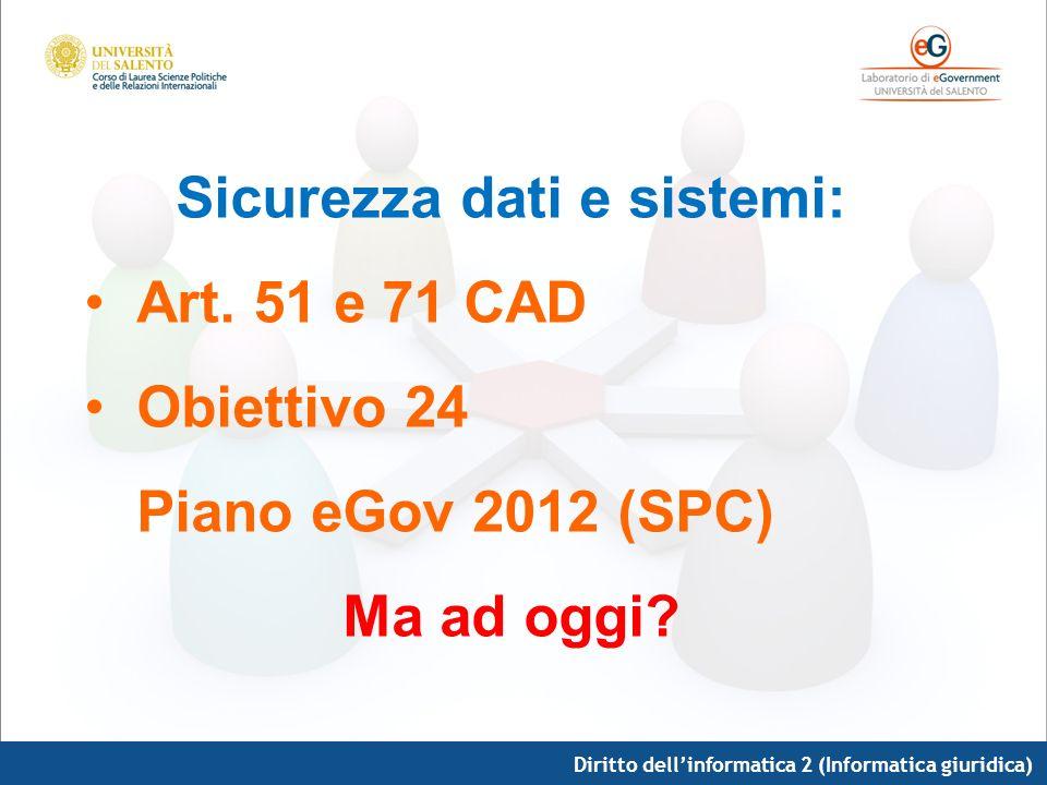 Diritto dellinformatica 2 (Informatica giuridica) Sicurezza dati e sistemi: Art. 51 e 71 CAD Obiettivo 24 Piano eGov 2012 (SPC) Ma ad oggi?