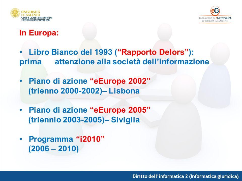 Diritto dellinformatica 2 (Informatica giuridica) In Europa: Libro Bianco del 1993 (Rapporto Delors): prima attenzione alla società dellinformazione P