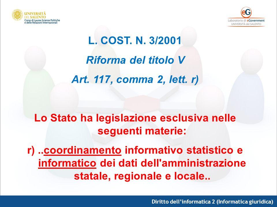 Diritto dellinformatica 2 (Informatica giuridica) L. COST. N. 3/2001 Riforma del titolo V Art. 117, comma 2, lett. r) Lo Stato ha legislazione esclusi