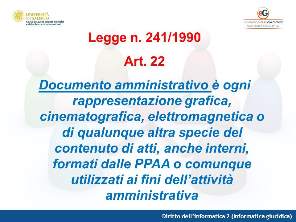 Diritto dellinformatica 2 (Informatica giuridica) Legge n. 241/1990 Art. 22 Documento amministrativo è ogni rappresentazione grafica, cinematografica,