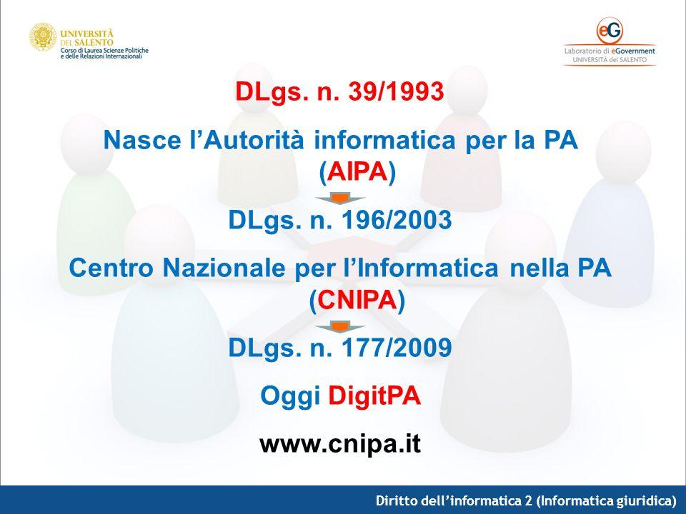 Diritto dellinformatica 2 (Informatica giuridica) DLgs. n. 39/1993 Nasce lAutorità informatica per la PA (AIPA) DLgs. n. 196/2003 Centro Nazionale per