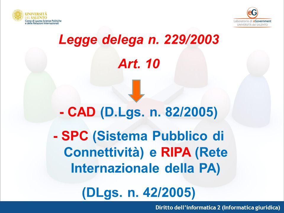 Diritto dellinformatica 2 (Informatica giuridica) Legge delega n. 229/2003 Art. 10 - CAD (D.Lgs. n. 82/2005) - SPC (Sistema Pubblico di Connettività)