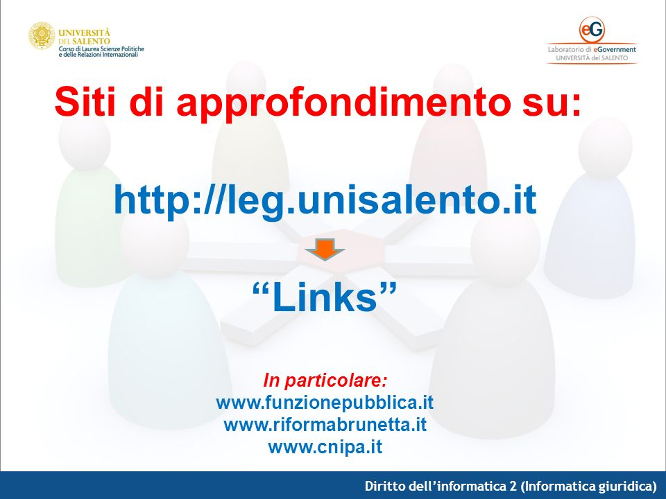 Diritto dellinformatica 2 (Informatica giuridica) Siti di approfondimento su: http://leg.unisalento.it Links In particolare: www.funzionepubblica.it w