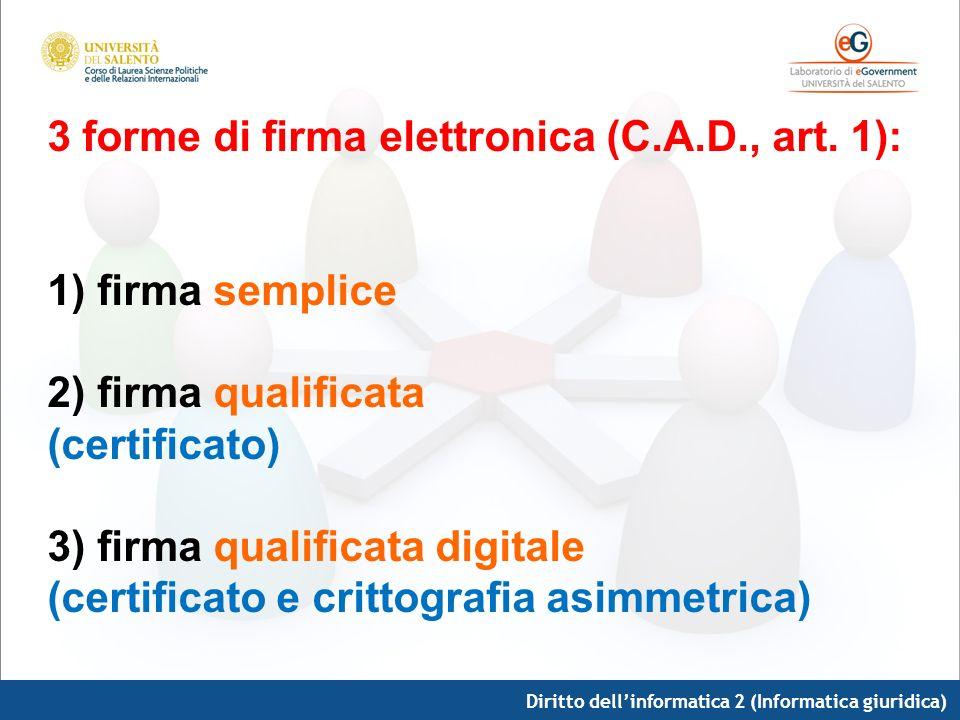 Diritto dellinformatica 2 (Informatica giuridica) 3 forme di firma elettronica (C.A.D., art. 1): 1) firma semplice 2) firma qualificata (certificato)
