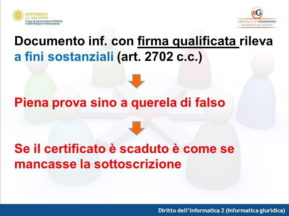 Diritto dellinformatica 2 (Informatica giuridica) Documento inf. con firma qualificata rileva a fini sostanziali (art. 2702 c.c.) Piena prova sino a q