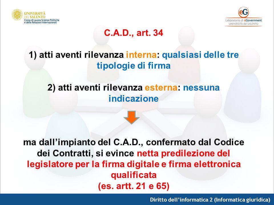 Diritto dellinformatica 2 (Informatica giuridica) C.A.D., art. 34 1) atti aventi rilevanza interna: qualsiasi delle tre tipologie di firma 2) atti ave