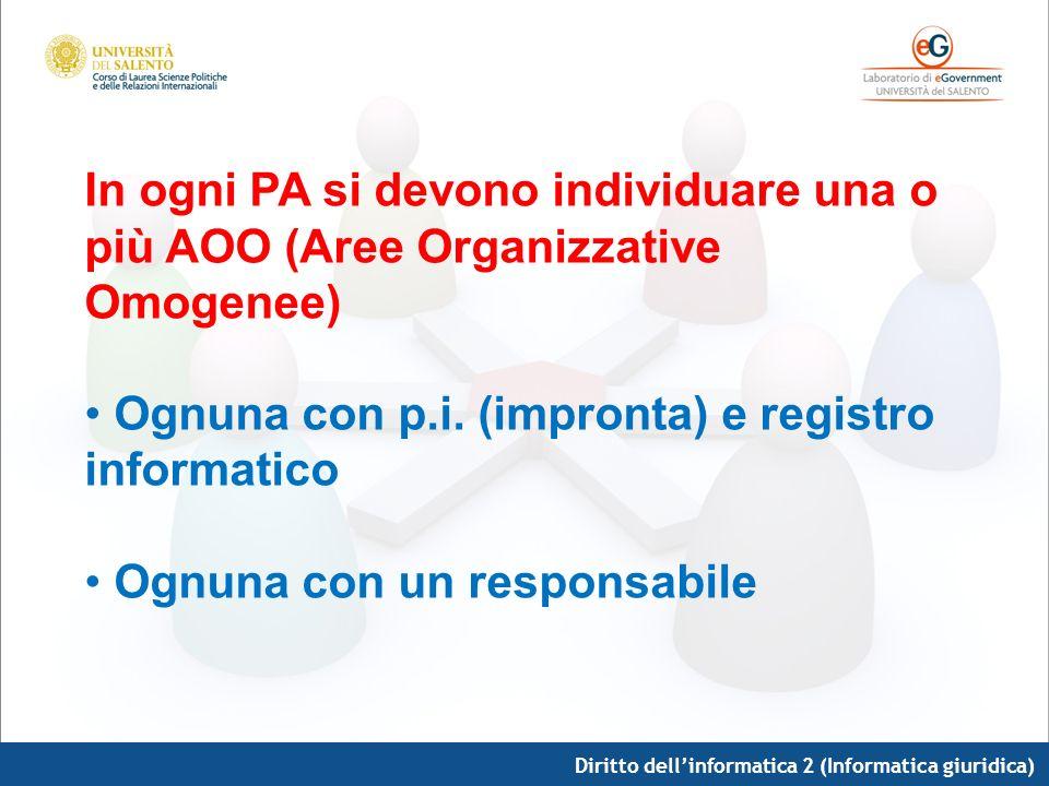 Diritto dellinformatica 2 (Informatica giuridica) In ogni PA si devono individuare una o più AOO (Aree Organizzative Omogenee) Ognuna con p.i. (impron