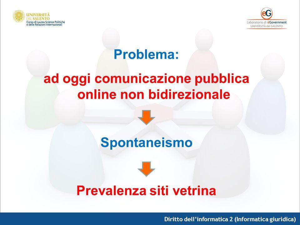 Diritto dellinformatica 2 (Informatica giuridica) Problema: ad oggi comunicazione pubblica online non bidirezionale Spontaneismo Prevalenza siti vetri