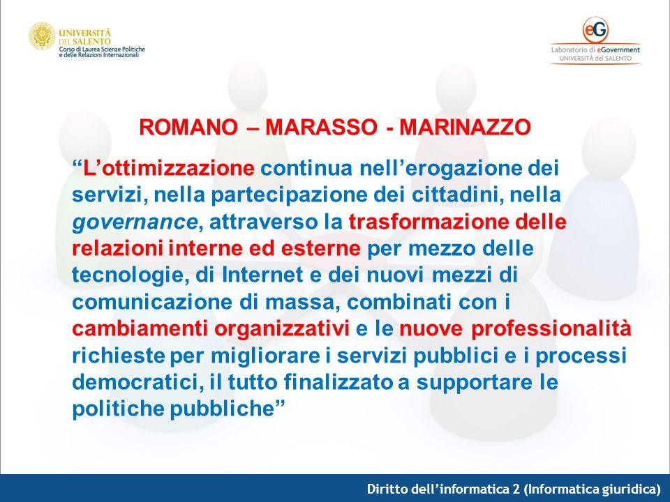 Diritto dellinformatica 2 (Informatica giuridica) ROMANO – MARASSO - MARINAZZO Lottimizzazione continua nellerogazione dei servizi, nella partecipazio