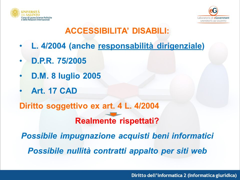 Diritto dellinformatica 2 (Informatica giuridica) ACCESSIBILITA DISABILI: L. 4/2004 (anche responsabilità dirigenziale) D.P.R. 75/2005 D.M. 8 luglio 2
