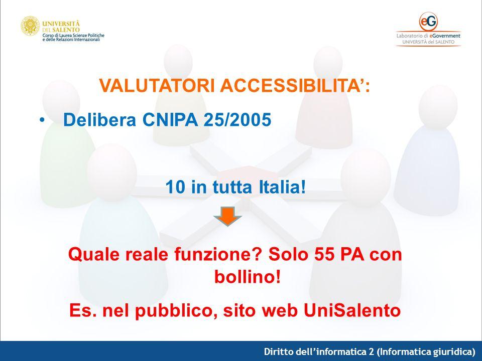 Diritto dellinformatica 2 (Informatica giuridica) VALUTATORI ACCESSIBILITA: Delibera CNIPA 25/2005 10 in tutta Italia! Quale reale funzione? Solo 55 P