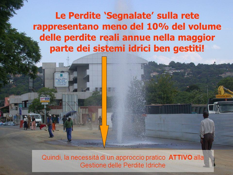 ILMSS Ltd. FANTOZZI www.leakage.it Le Perdite Segnalate sulla rete rappresentano meno del 10% del volume delle perdite reali annue nella maggior parte