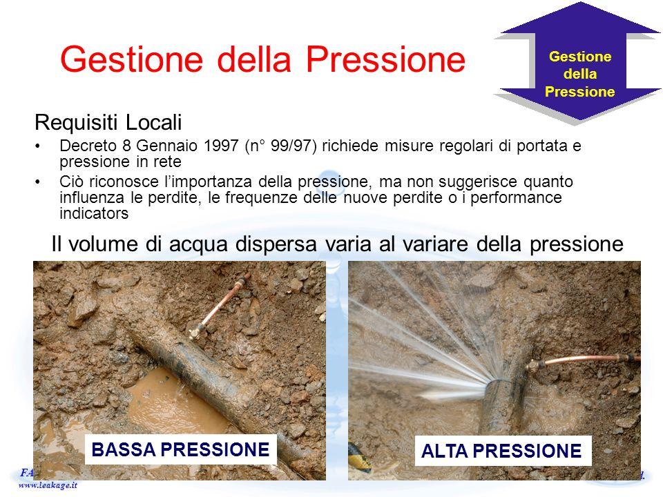 ILMSS Ltd. FANTOZZI www.leakage.it Gestione della Pressione Il volume di acqua dispersa varia al variare della pressione Gestione della Pressione BASS