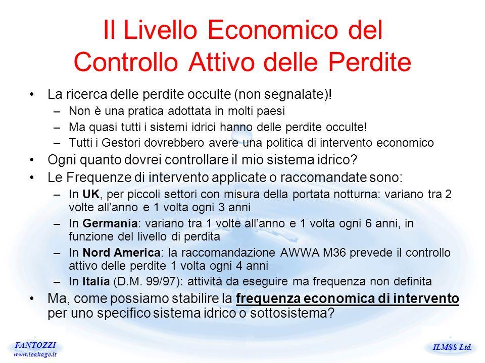 ILMSS Ltd. FANTOZZI www.leakage.it Il Livello Economico del Controllo Attivo delle Perdite La ricerca delle perdite occulte (non segnalate)! –Non è un