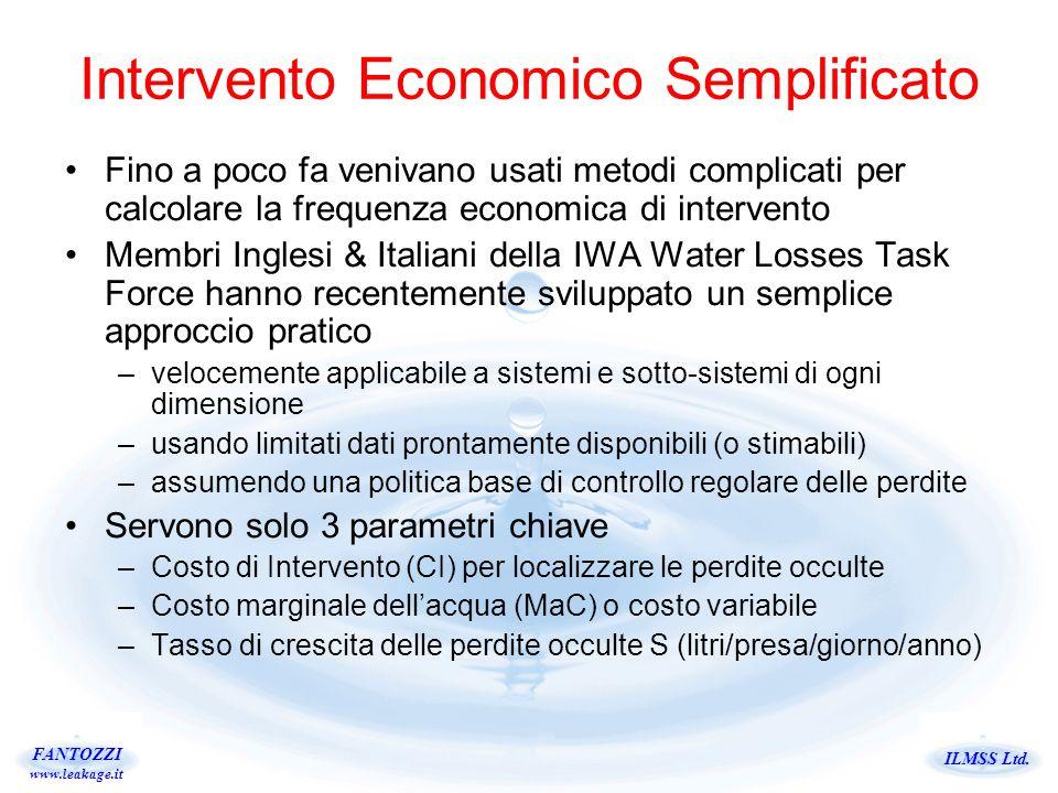 ILMSS Ltd. FANTOZZI www.leakage.it Intervento Economico Semplificato Fino a poco fa venivano usati metodi complicati per calcolare la frequenza econom