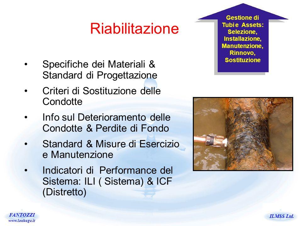 ILMSS Ltd. FANTOZZI www.leakage.it Riabilitazione Specifiche dei Materiali & Standard di Progettazione Criteri di Sostituzione delle Condotte Info sul
