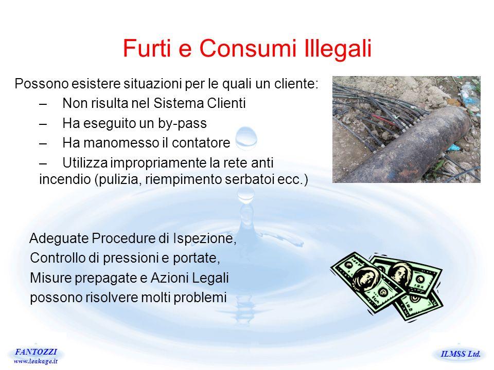 ILMSS Ltd. FANTOZZI www.leakage.it Furti e Consumi Illegali Possono esistere situazioni per le quali un cliente: – Non risulta nel Sistema Clienti – H