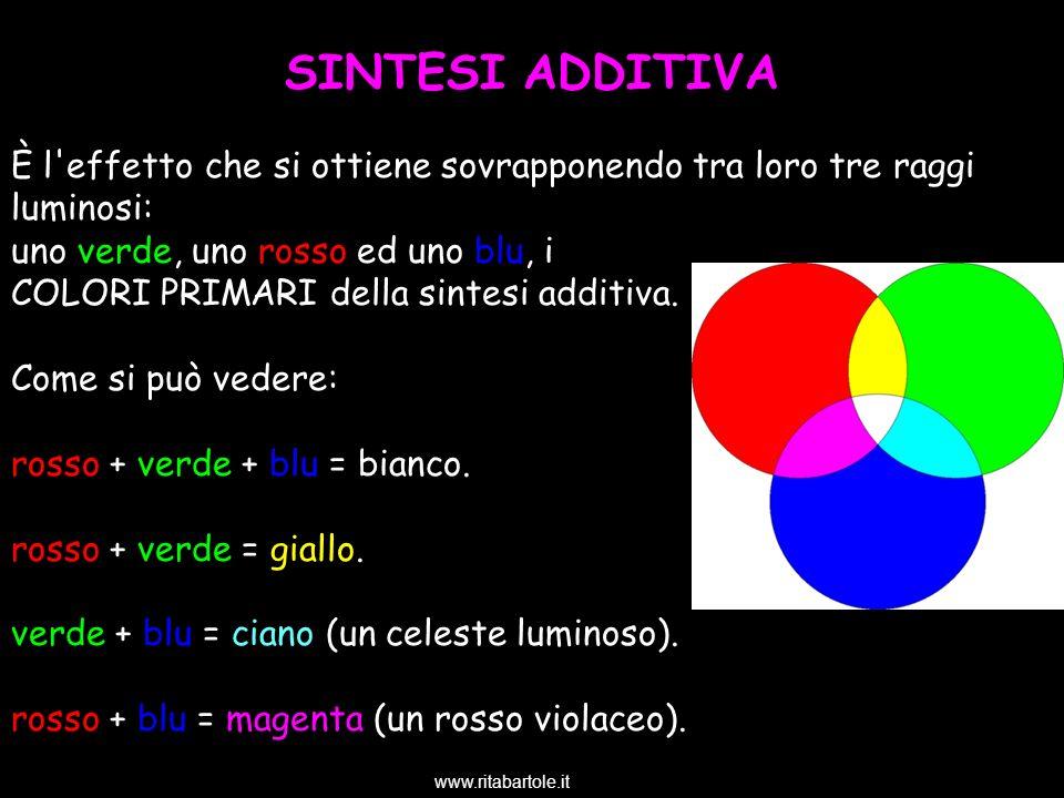 www.ritabartole.it SINTESI ADDITIVA È l'effetto che si ottiene sovrapponendo tra loro tre raggi luminosi: uno verde, uno rosso ed uno blu, i COLORI PR