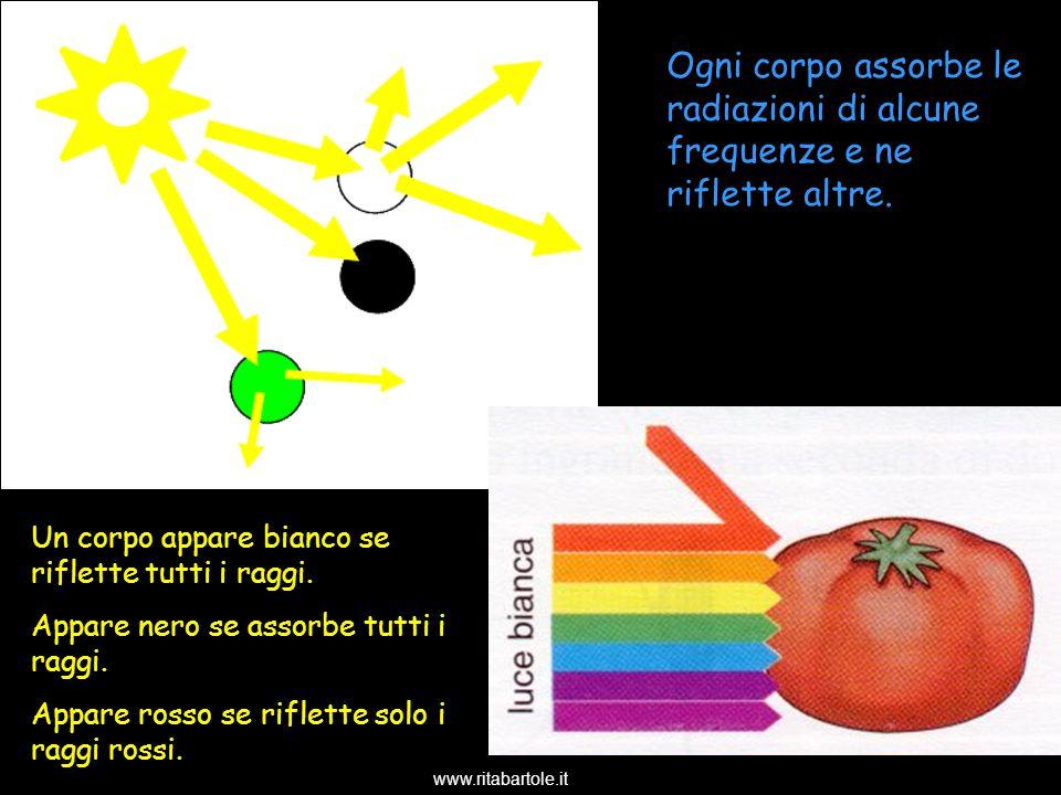 www.ritabartole.it Ogni corpo assorbe le radiazioni di alcune frequenze e ne riflette altre. Un corpo appare bianco se riflette tutti i raggi. Appare