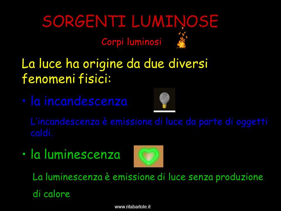 SORGENTI LUMINOSE La luce ha origine da due diversi fenomeni fisici: la incandescenza Lincandescenza è emissione di luce da parte di oggetti caldi. la